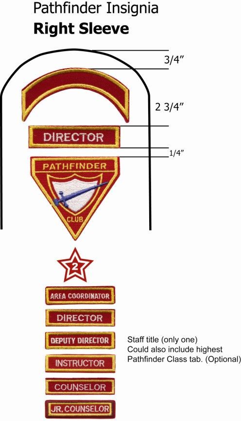 pictures of sda pathfinders honors | Pathfinders » Uniform Specifications » Right Sleeve