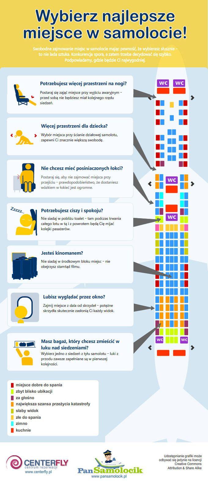 Najlepsze miejsca w samolocie – infografika  http://www.nlogo.pl/portfolio/najlepsze-miejsca-w-samolocie-infografika-projektowanie-infografik  #infografiki