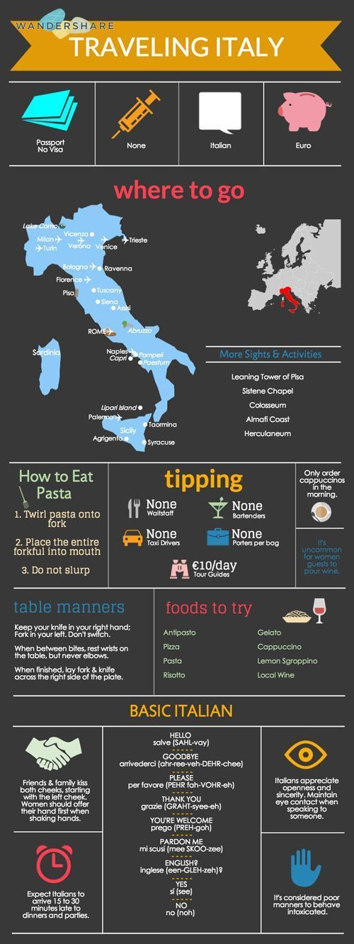 Italy Travel Cheat Sheet; Sign up at http://www.wandershare.com for high-res cheat sheet images.