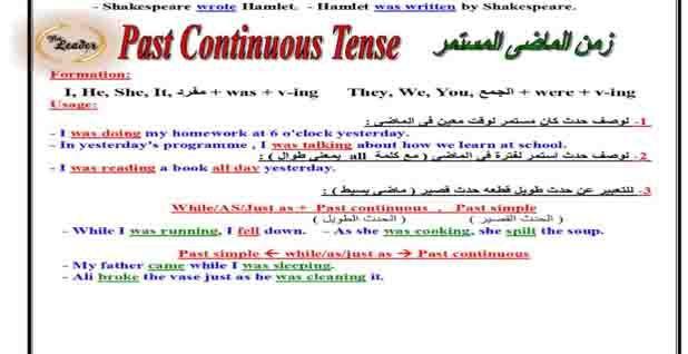 مذكرة جرامر لغة انجليزية 3 ثانوى 2021 Pdf Tenses Continuity