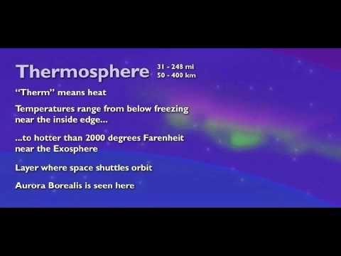 Study Jams - Atmosphere