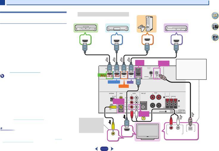 Pioneer VSX-424-K Инструкция по эксплуатации онлайн [14/41]