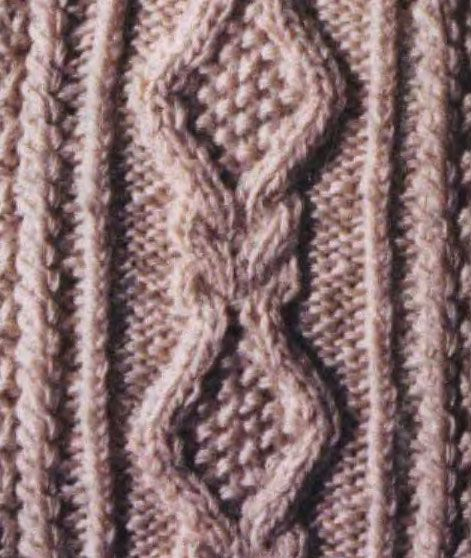 Aran Cable Knitting Stitch, diamond shape with moss stitch inside the diamond...