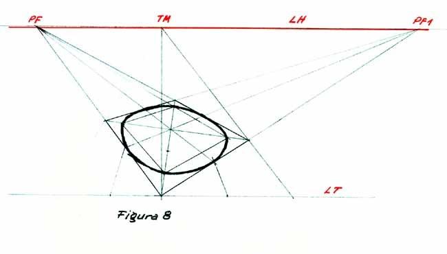 Aprender a dibujar en perspectiva, dibujo escalera y suelo perspectiva paralela y oblicua, dibujo circulo.Curso de dibujo gratis