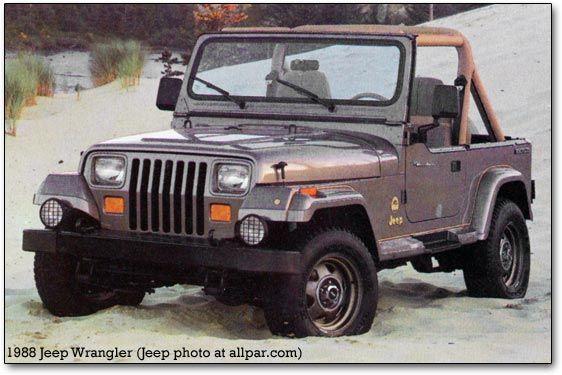 Jeep Wrangler | 1987 jeep wrangler