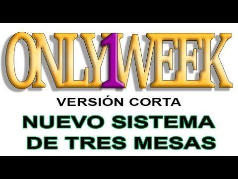 MARAVILLOSA OPORTUNIDAD: ONLY1WEEK - Tutorial resumido del nuevo sistema de...