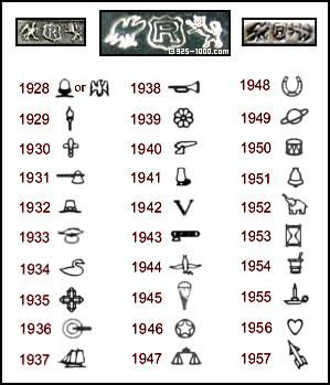 41 best jewelry silver infostamp meanings images on Hallmark usa