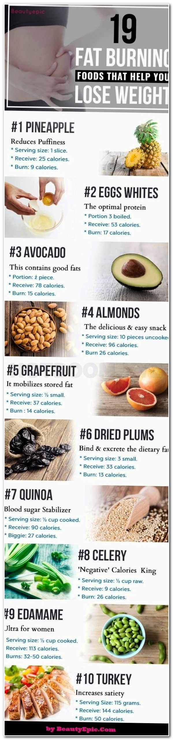 low-fat diet for weight loss