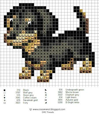Dog bead pattern hama/perler