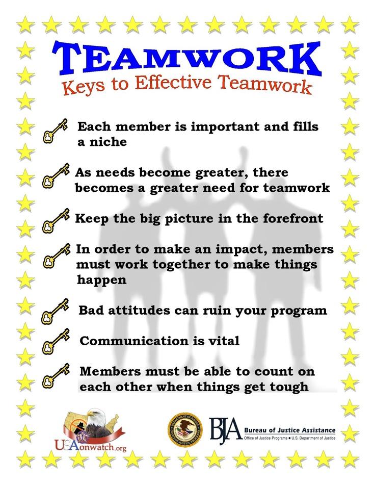 keys to  effective  teamwork