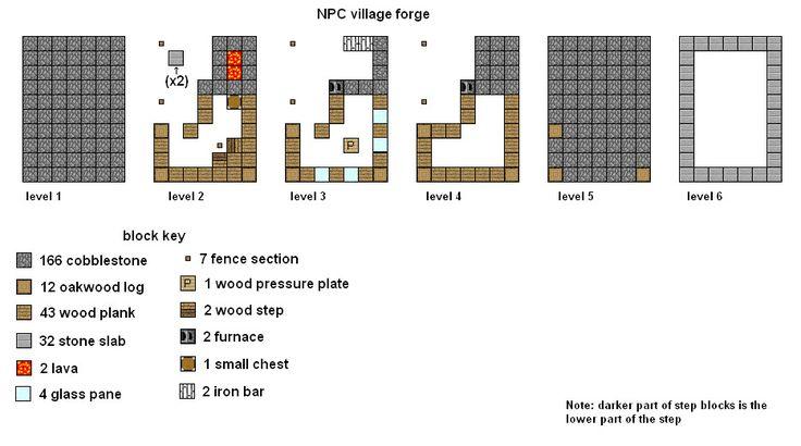 upadted NPC village forge by ColtCoyote.deviantart.com on @DeviantArt