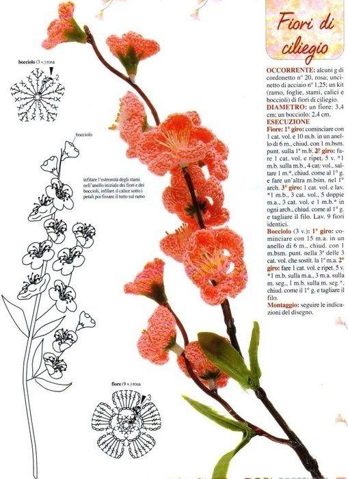 Flores de Amigurumi                                                                                                                                                                                 Más