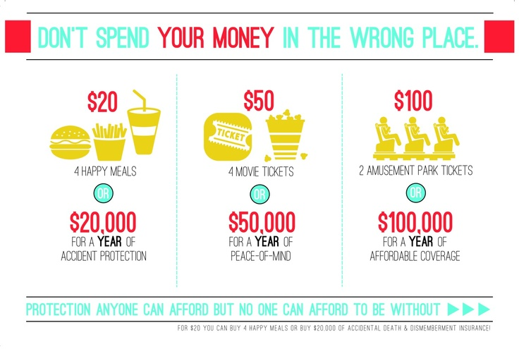 The 20•20 Benevolent Foundation | Postcard (1) #infographic