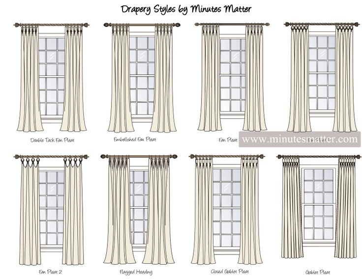 Curtains Ideas curtain panel styles : 17 Best images about Studio's Drapery Panel Styles on Pinterest ...