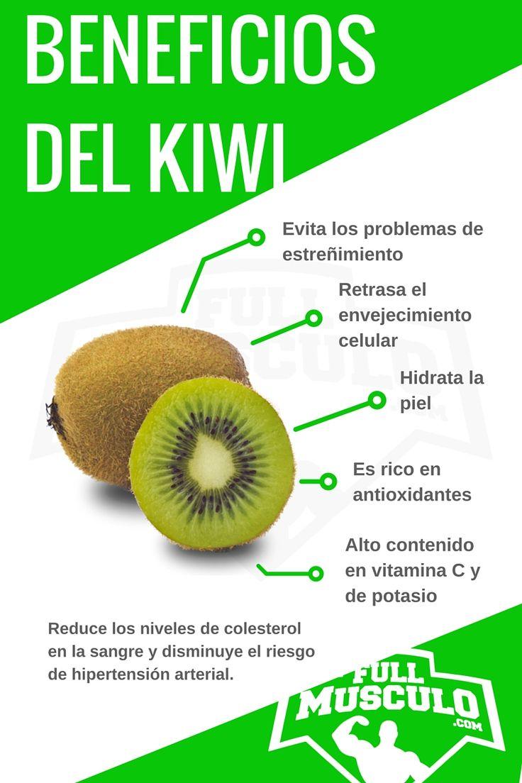 Infografía de Beneficios del kiwi. Evita los problemas de estreñimiento…