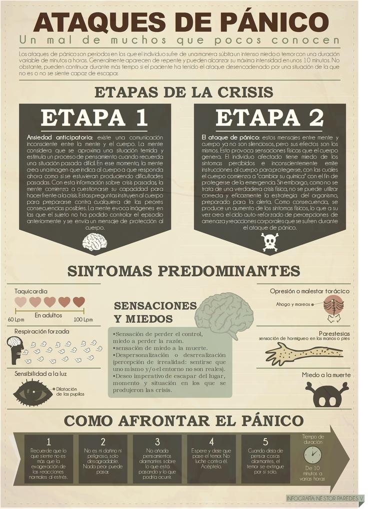 Ataques de pánico By Néstor Paredes