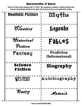 I use this foldable as one of our first literature lessons of the school year. I give a basket with picture and chapter books of one of the particular genres to each group or table, and have students explore them and come up with a list of characteristics that all those books have in common. (I don't tell the students the genre of the books they are given).