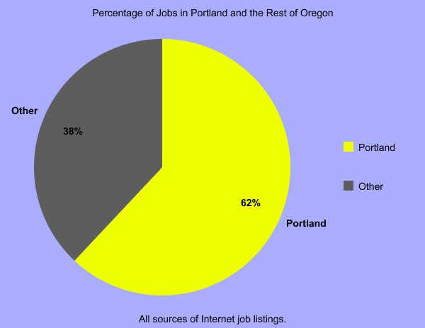 barriers and resources for workers 55 older in portland oregon