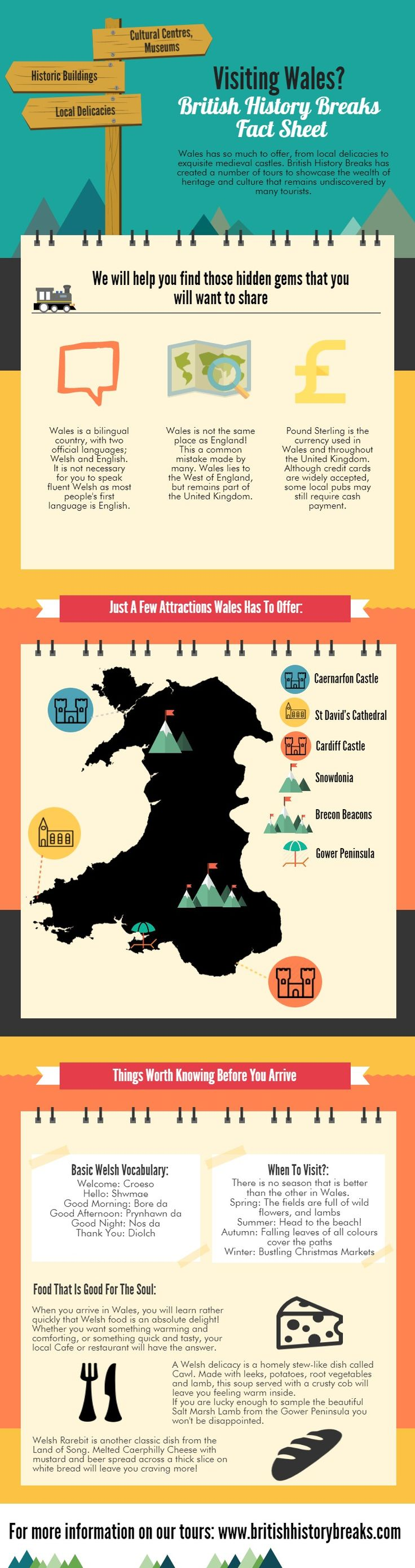 Wales Travel Sheet, British History Breaks