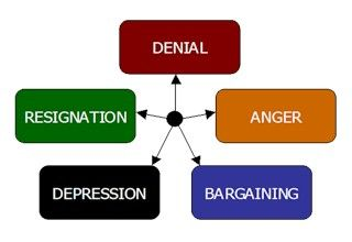 the management of grief ending a relationship