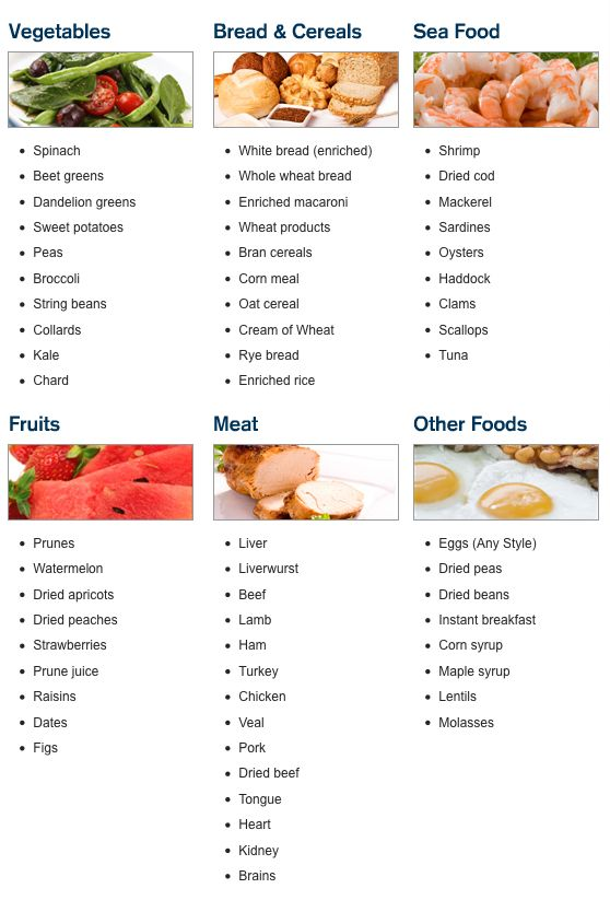 high iron foods... will help me a lot with my anemia. I love almost everything on here, just need to eat more of it all! :)