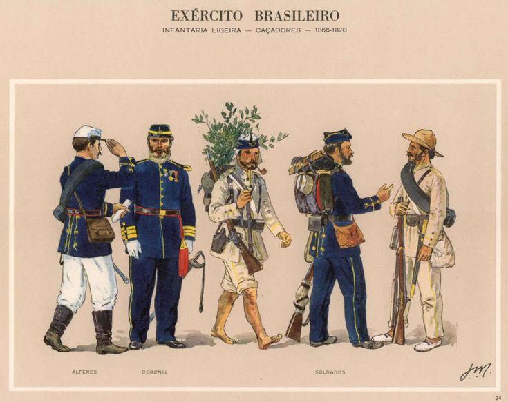 Laboratório de Estudos de Polemologia Forte de Coimbra: Uniformes da Guerra do Paraguai - BRASIL