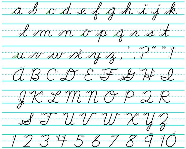 Actualmente en las escuelas ya no se enseña este tipo de escritura, debido a que se considera algo innecesario en la actualidad, o en caso de que se ...