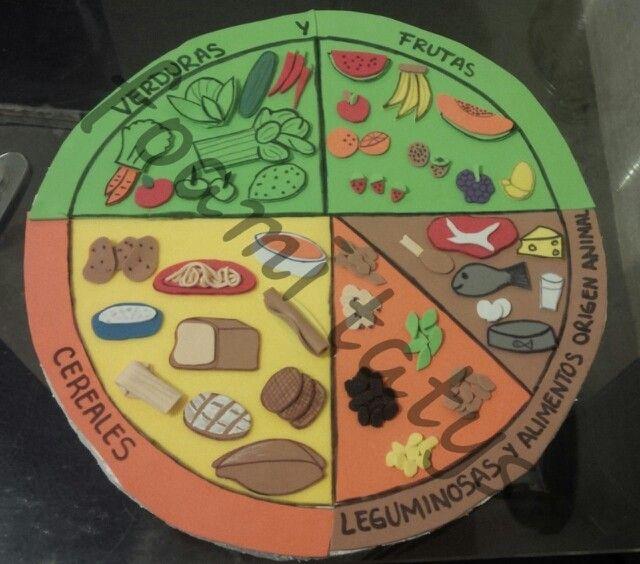 Más De 25 Ideas Increíbles Sobre Meghan Mccain En: Más De 25 Ideas Increíbles Sobre Plato Del Bien Comer En