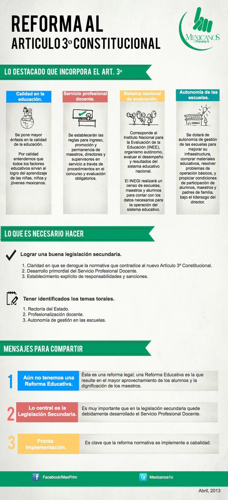 reforma_al_articulo_3_constitucional.png (800×1750)