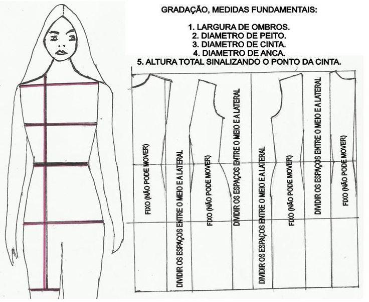 PASSO A PASSO GRADAÇÃO DE MOLDE BASE VESTIDO DE SENHORA - Moldes Moda por Medida