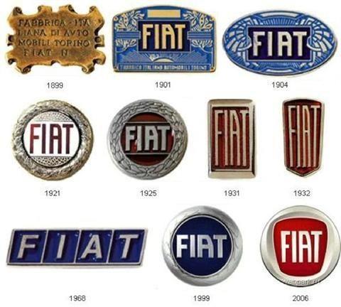 Evolución del logo de Fiat.