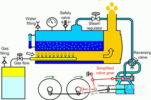 122 best Steam Boiler Project case Source:www.zbghorizontalboiler ...