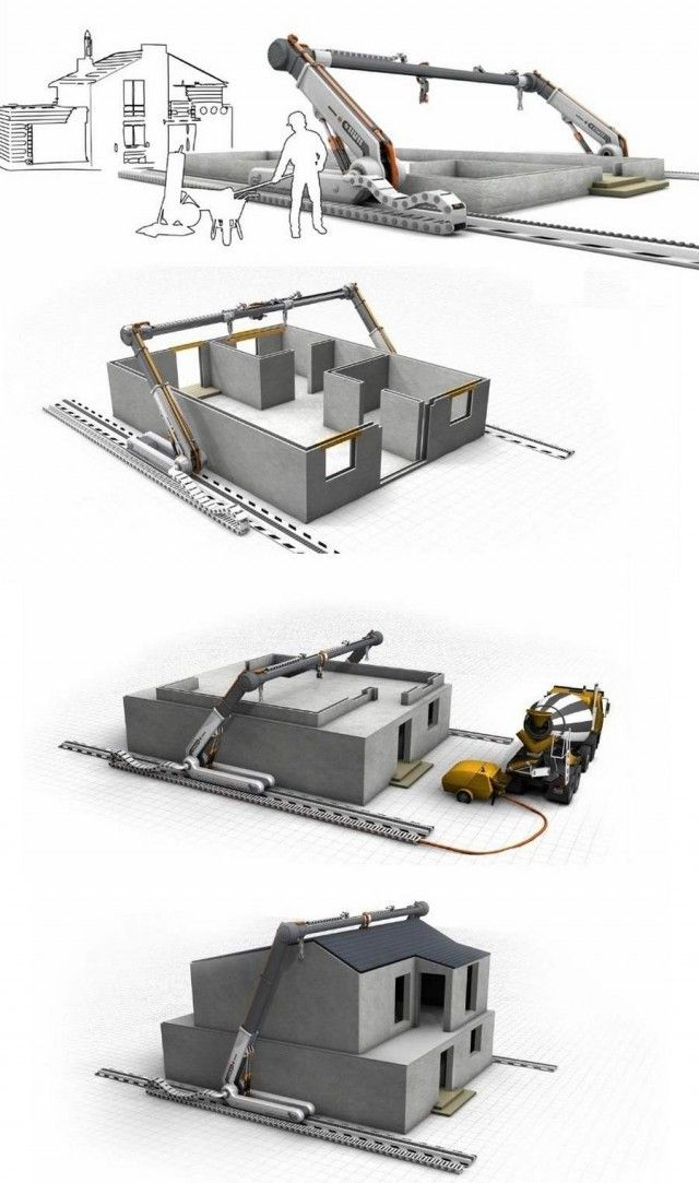 3D Print Homes International Launches Crowdfunding Campaign to 3D Print Houses for the World's Homeless [3D Printing News: http://futuristicnews.com/tag/3d-printing/ 3D Printing Books: http://futuristicshop.com/category/3d-printing-books/ 3D Printers: http://futuristicshop.com/category/3d-printers/]