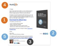 Which Links in Your Email Marketing Get the Most Clicks?