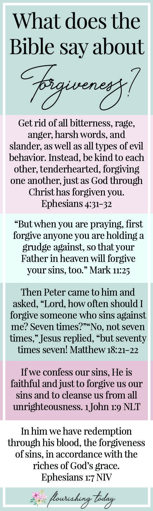 What Does The Bible Say About Self Healing