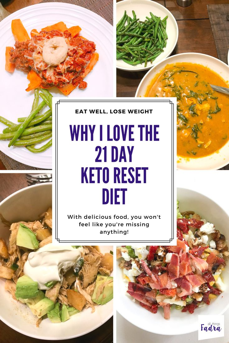 Is a low carb, high fat diet right for you? The 21 Day Keto Reset Diet is a grea...