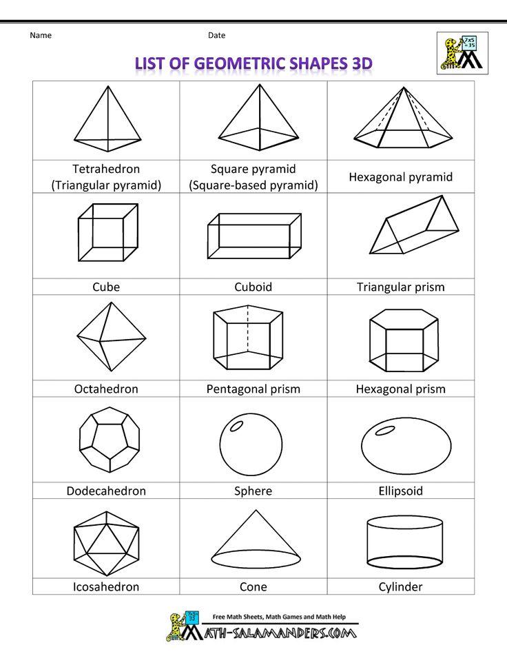 Worksheet Shapes Mathematical Names best 25 geometric shapes names ideas on pinterest 2d math art clipart list of 3d bw