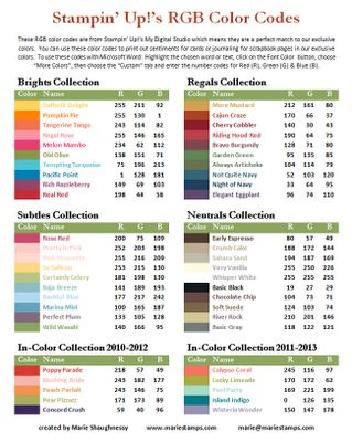 Marie Shaughnessy at (http://www.mariestamps.com) made this custom chart of the Stampin Up colors and how to convert them into a RGB colors in Word. This is AWESOME as it includes the new In Colors! Thanks Marie!!