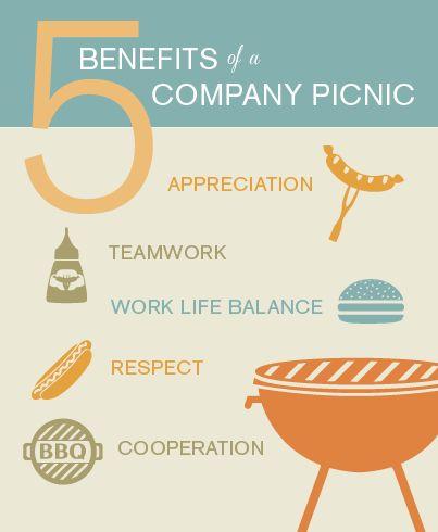 5 benefits of a company picnic #company #picnic #business