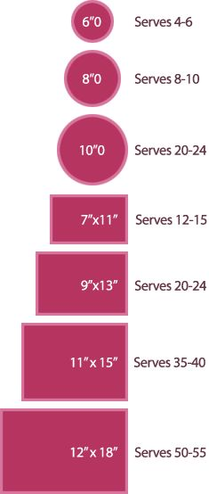 Cake sizes servings. Double the numbers for wedding cake servings which are