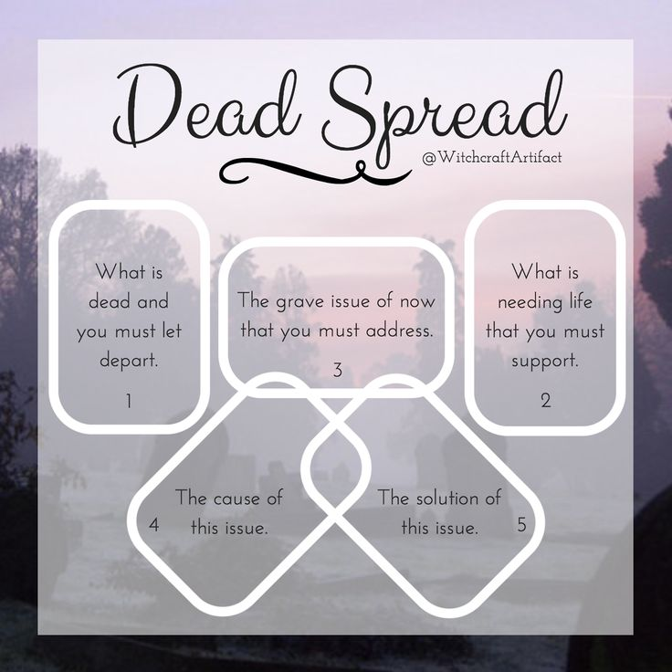 Tarot Card dead spread oracle Cards Divination Layout