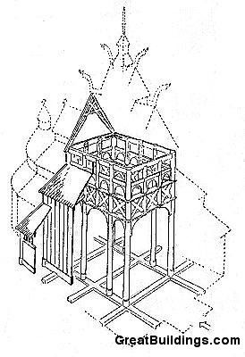 Great Buildings Drawing - Norwegian Stave Church
