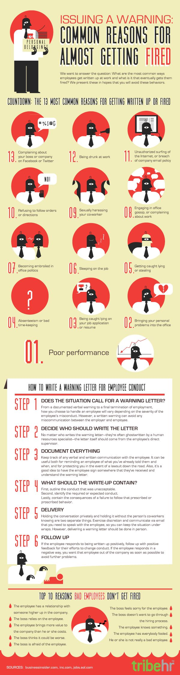 Common Reasons for Almost Getting Fired #Infographic #infografía
