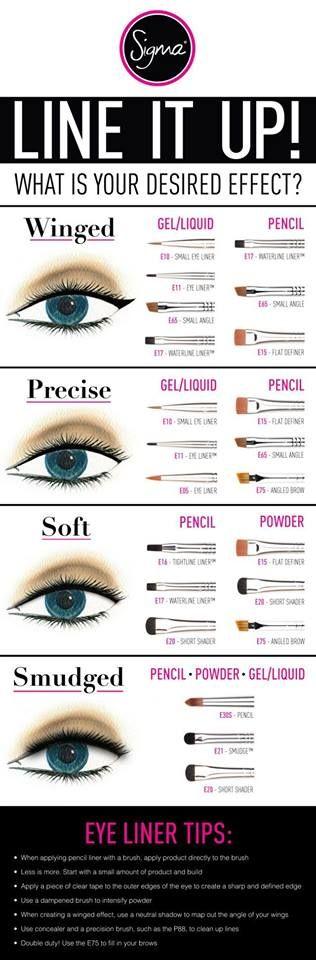 eye make-up chart