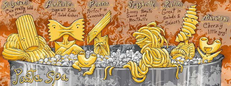 Which pasta should you use?  Illustrated Recipe
