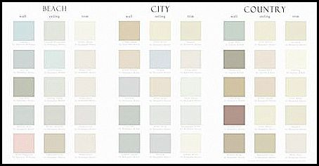 "Phoebe Howard's favorite paint colors: a pocket size paint chart comes with her book 'The Joy of Decorating""."