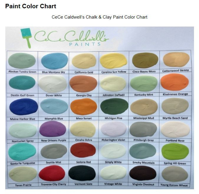 Feel A Brand New Kitchen With These Popular Paint Colors: 17 Best Images About Cece Caldwell Chalk Paint On