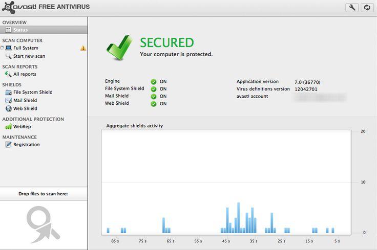 mejores antivirus gratis