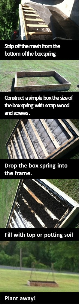 RAISED BED... LITERALLY :) Great way to dispose of unwanted box spring!  Use it to create a great raised bed for your flowers or veggies.  The top of the box spring serves as a weed barrier.  I did it in less than an hour.  Takes about 12 regular size bags of top soil.   20 dollars max.
