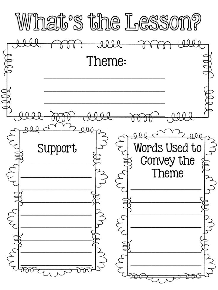 195 Best Reading Close Reading Images On Pinterest Guided Reading